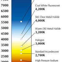 Color Temp Chart.jpg